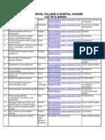 E-Books for dental PGs