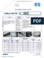 Tubos de Nylon 100 R7_103 TB - Tabela Completa Tectubos