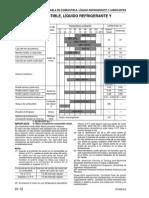 D155AX-5B JAPAN Training Manual Espanol.pdf