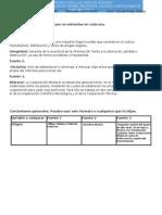 MII-U3- Actividad 2. Análisis Origen, Propósito, Validez y Limitaciones de Fuentes (OPVL)