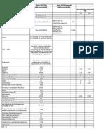 Cuadro Comparativo de Parametros Noms