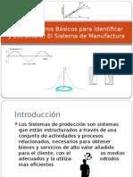 2.3 Parámetros Básicos Para Identificar y Estructurar El Sistema de Manufactura