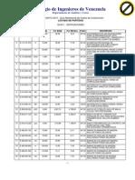 Listado de Partidas CIV Mayo 2010