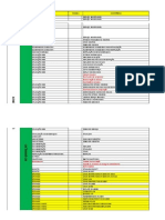 Catálogo de Serviços - Linux