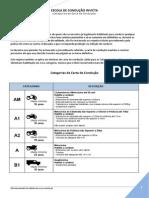 categoriascarta.pdf