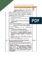 Derecho 3.0 - Procesal Civil - Preguntas 2º Parcial