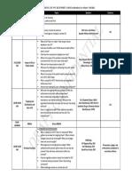 K2 Summit Schedule External Draft - 10142015