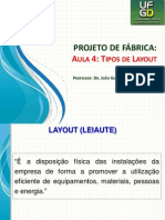 Aula 4 - Tipos de Layout