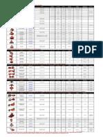 Tabela_Site_1_estagio_GLP