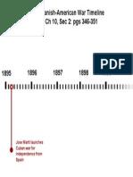 lesson 2- spanish-american war timeline