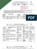 Formato Plan de Asignatura Quimica Undecimo 2013 Ok