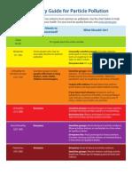 Air Quality Guide PM 2015