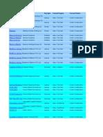 Copy of Rigs Undercons