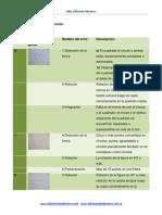 Criterios-de-correción-de-Bender.pdf