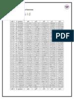 Tablas de Datos Grafico de Hidraulica