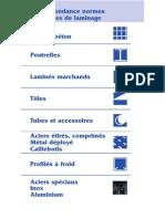 Catalogue-complet (Tolérance Sur Les Profilés)