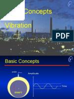 BASIC Vbiration