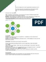 management p1 kennisportfolio