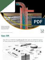 Gas Lift.pptx
