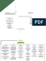 Patofisiologi Appendicitis
