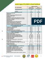 Nou! Tabel Comparativ Articole Codul Fiscal _2015 vs 2016