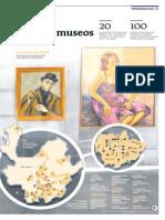 Antioquia, entre la memoria y el arte de sus museos 2