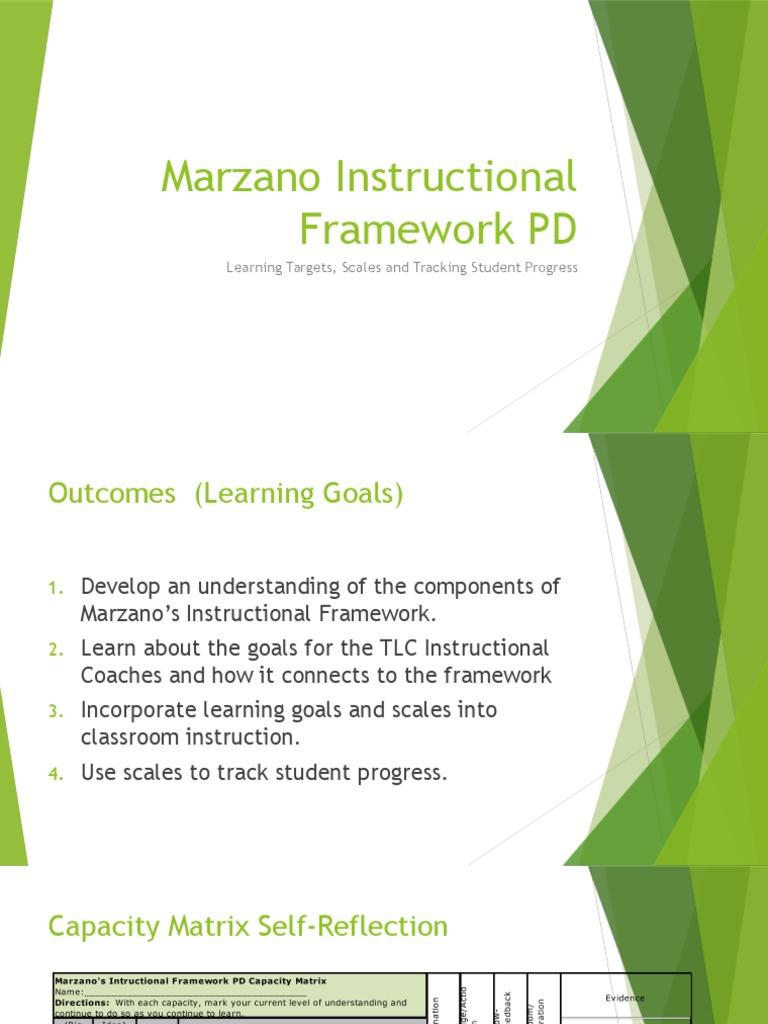 Marzano Instructional Framework Pd 1 Mindset Learning