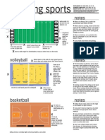 sports photography cheat sheet