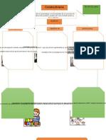 mapa conceptual constructivismo.docx