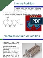 Molino de Rodillos