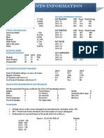 chs profile template  2015 compressed  1