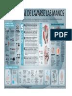 Lavadodemanos.pdf