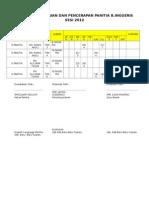 Jadual Pemantauan Dan Pencerapan Panitia b