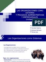 Las Organizaciones Como Sistema 1196959579728034 4