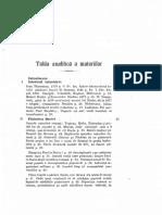 TEORIA LUI ROESLER 12.Tabla Analitică a Materiilor A.D.XENOPOL