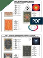 Estudio Astrologico YTarot (1)