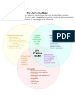 Life Practice Model Overview