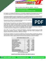 Comunicado 014-2015-CENAFA Resultados Finales