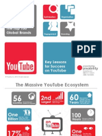 Top 100 Brands Youtube 2013