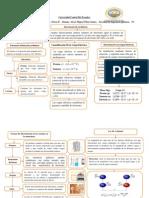 1.1 Marco teorico Electrizacion de la materia..pdf