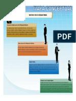 Mapa Conceptual - Sujeto Activo y Pasivo de La Obligacion Tributaria