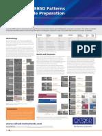 Evolution of Ebsd Patterns During Sample Preparation