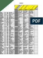 Master Timetable 2015 2016