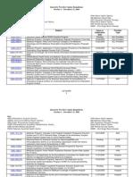 CMS Quarterly Updates 09to12 2009