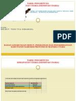 Tabel Penghitung Kerapatan Udara (Densitas Udara)