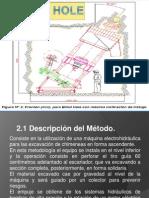 Método excavacion piques Blind-hole