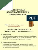 Estructuras Organizacionales y Organigramas