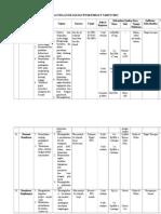 Rencana Usulan Kegiatan Puskesmas y Tahun 2012
