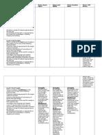 Assessment Sheet