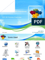 AFS SD Process - Overview